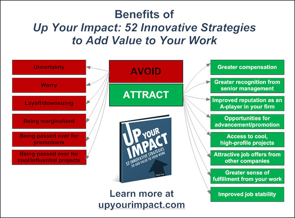 Up Your Impact infographic