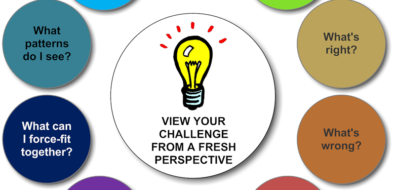 view your challenge from creative perspectives