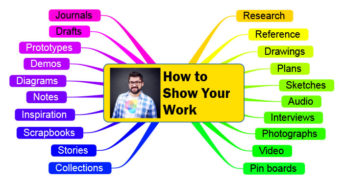 Austin Kleon - Show Your Work